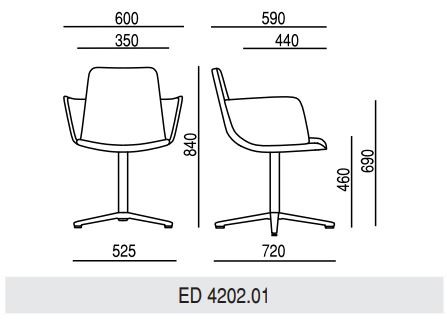 ED420201